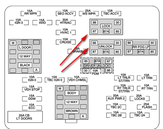 Radiokit further C C furthermore B F B besides Relay further Exterior. on 1999 suburban door lock replacement diagram