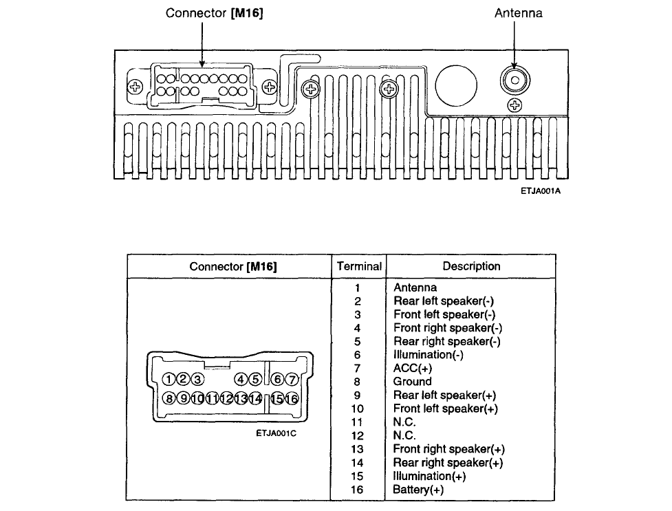 hyundai accent 2007 radio wiring diagram wiring diagram hyundai car radio stereo audio wiring diagram autoradio connector