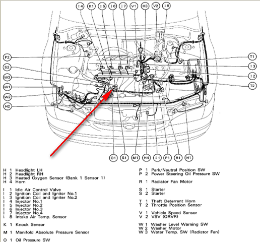 2001 Nissan Maxima Knock Sensor Wiring Harness Besides furthermore Air  pressor Pressure Switch Diagram in addition Camry 1999 Blower Resistor Location as well 2000 Toyota Camry Fuse Box also 2011 Prius Fuse Box. on toyota ac lifier wiring diagram