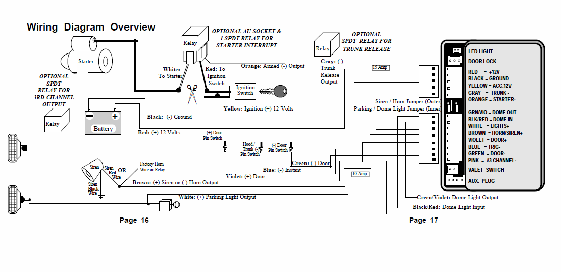 Wiring Diagram For Disabled Alarm : How do i program a freedom remote to