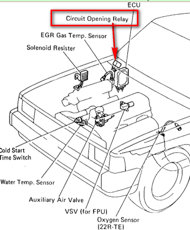Toyota Corolla 2003 Toyota Corolla Diagram likewise 6vfxa Toyota Find Fuel Pump Relay 1988 Toyota additionally 3iaav Camshaft Position Sensor Jeep Grand Cherokee together with 7nd66 Toyota Camry Right Rear Turn Signal Isnt Working besides 93 Dodge Dakota 4x4. on toyota corolla relay