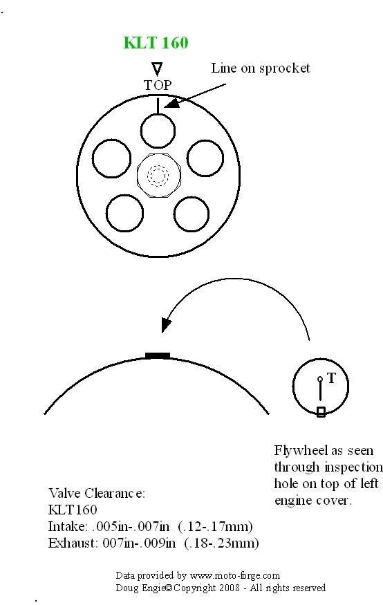 klt 250 c wiring diagram wiring diagrams and schematics 1983 kawasaki klt 200 klt200c carburetor fuel pump 39 84 klt200 c