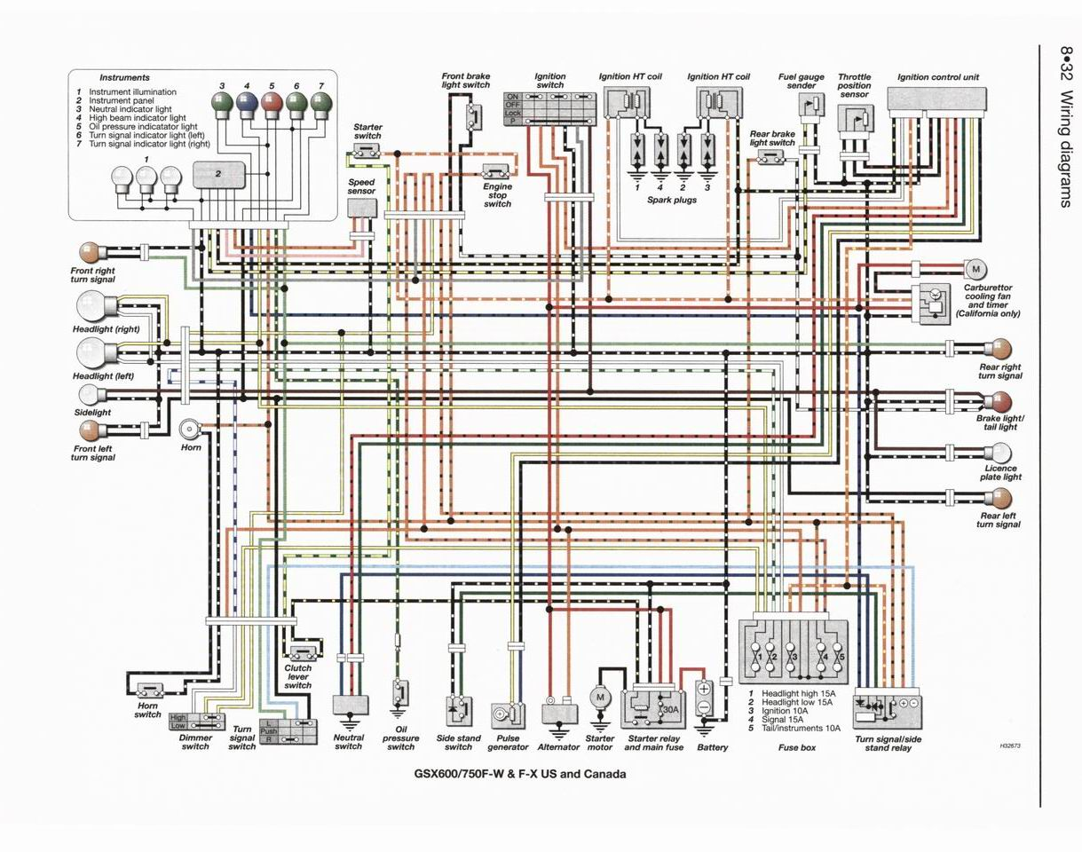 suzuki gsxr wiring diagram suzuki image wiring 2006 suzuki gsxr 600 wiring diagram wiring diagram and schematic on suzuki gsxr 600 wiring diagram