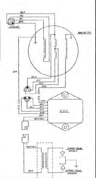 my 1981 arctic cat has weak spark  then some  then none  it has cdi electric start and a new