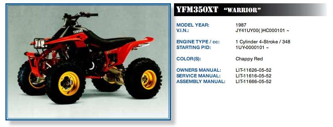 Vehicle Identification Number Indonesia Yahoo Vin Check Yamaha Atv