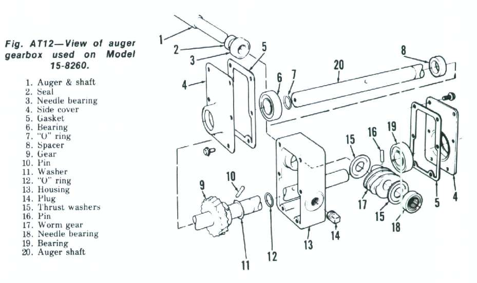 atlas snow thrower parts diagram