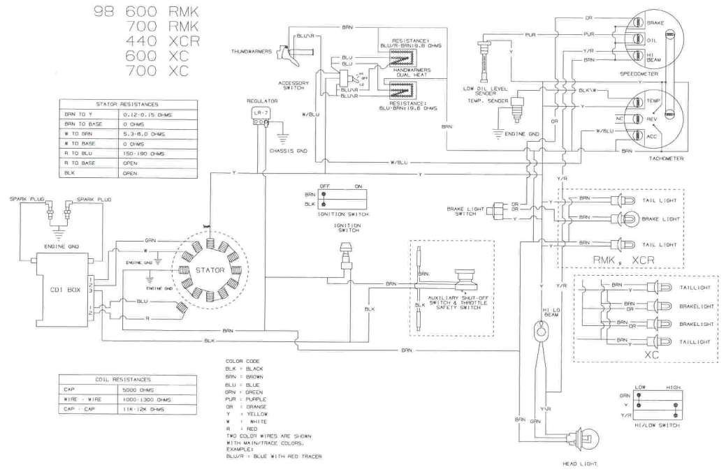2010 12 10_165228_xc7 2000 polaris sportsman 500 wiring diagram gandul 45 77 79 119 2000 polaris sportsman 500 wiring diagram pdf at bakdesigns.co