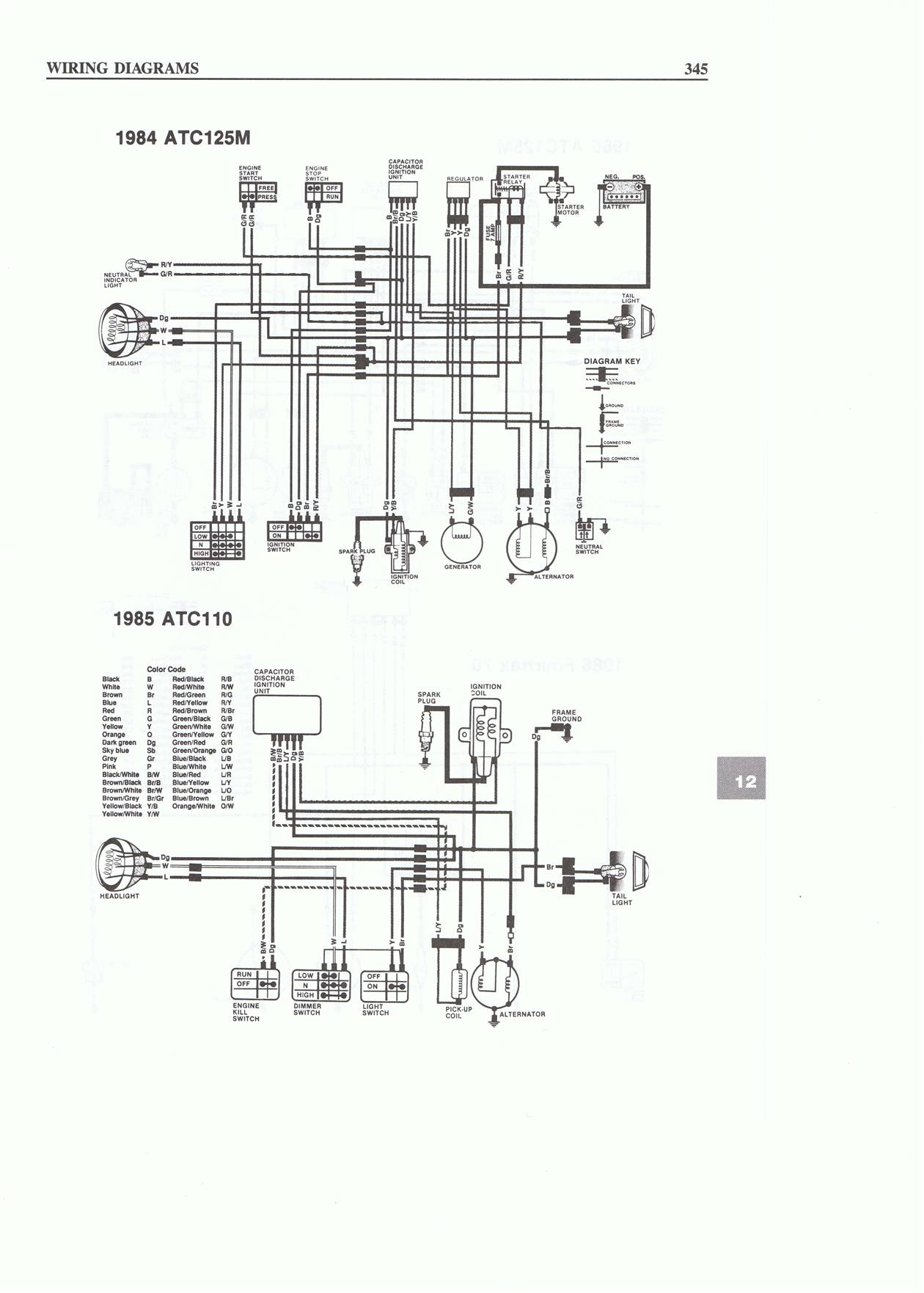 wildfire mini bike wiring diagram razor mini bike wiring diagram