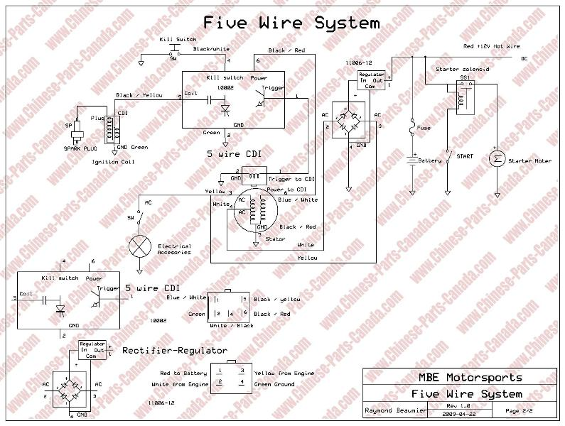 wildfire scooter wiring diagram honda sfx 50 wiring diagram wiring diagrams i have a wildfire wf492 qe pocket quad need
