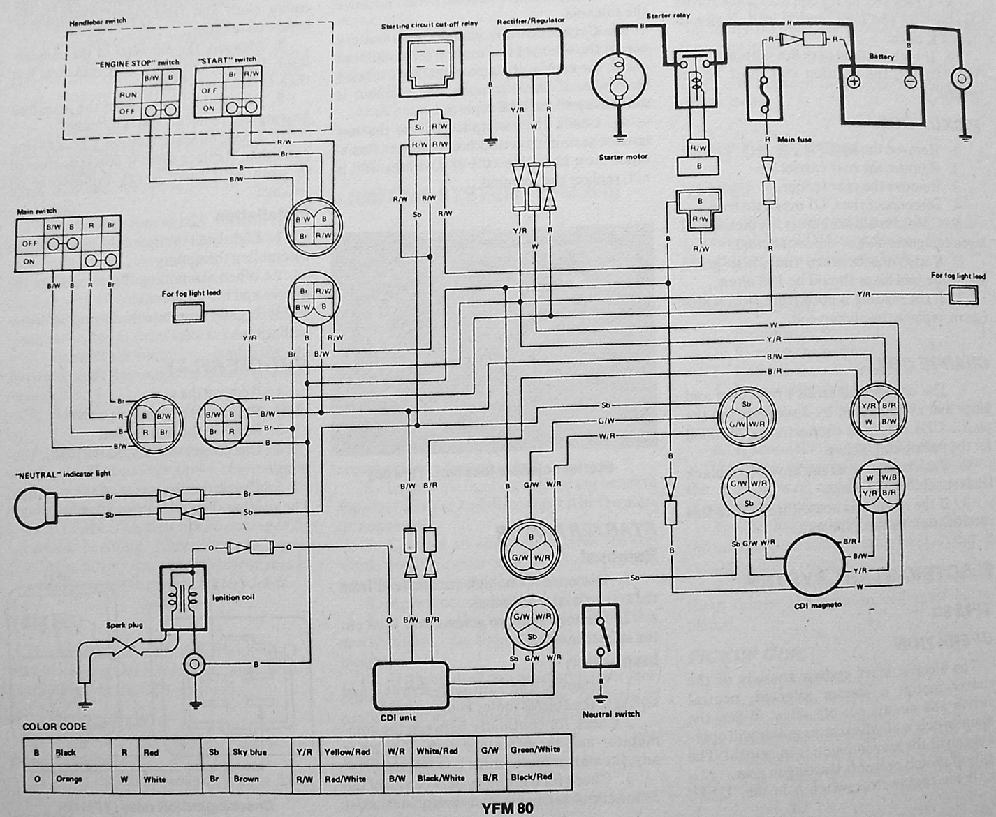 yamaha moto 4 80 wiring diagram schematic diagram Yamaha Moto 4 200 Red moto 4 80cc wiring diagram wiring library wiring schematic for 87 yamaha warrior 12 fiat 500