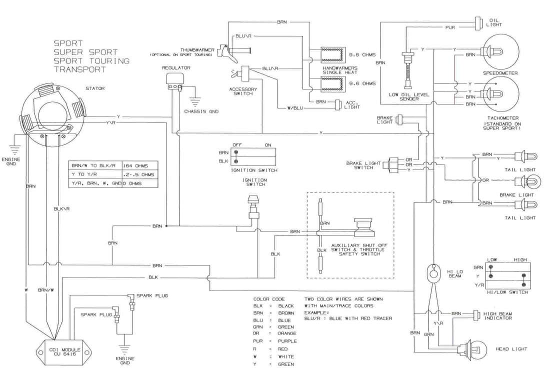Polaris Snowmobile Wiring Diagram : Wiring diagram polaris colt snowmobile free