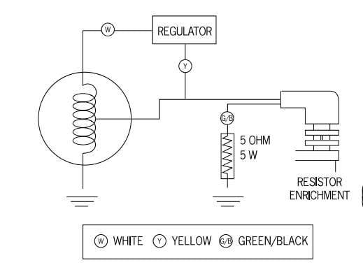 carburetor electric choke wiring electric choke wiring diagram quadrajet electric  choke wiring diagram edelbrock electric choke