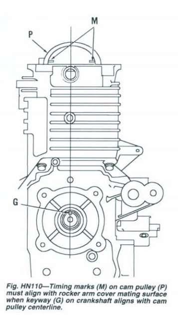 How Do I Set The Timing On A Honda Gc 160cc Engine