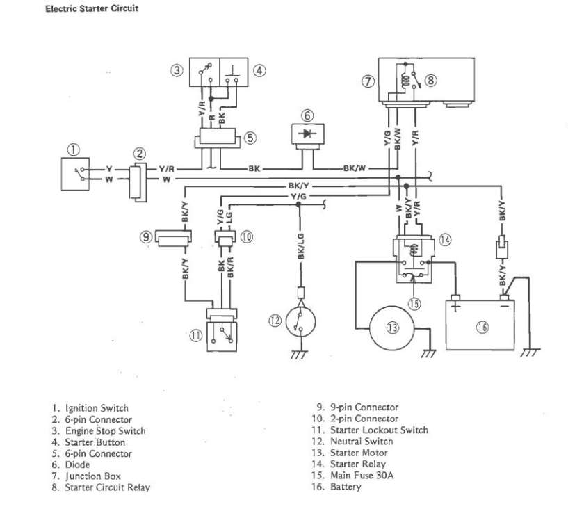 Fine kawasaki klf 220 wiring schematic adornment electrical and bayou 220 250 klf220 klf250 kawasaki service manual cyclepedia asfbconference2016 Images