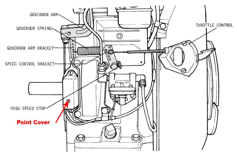 20 hp kohler charging system with Kohler Engine Coil Wiring Diagram on Ignition Charging Group 5 32 73 also Wiring Diagram For Kohler Magnum 20 moreover Electric moreover Watch likewise 3395t Lawn Tractor Cranks Won T Start Don T Believe.