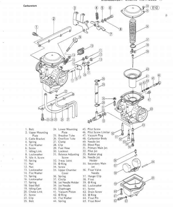 keihin-cvr-carburetor-manual images - frompo