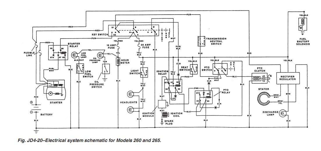 2011 08 22_042152_265 pto wont engage on jd 265 mytractorforum com the friendliest john deere 265 wiring diagram at reclaimingppi.co