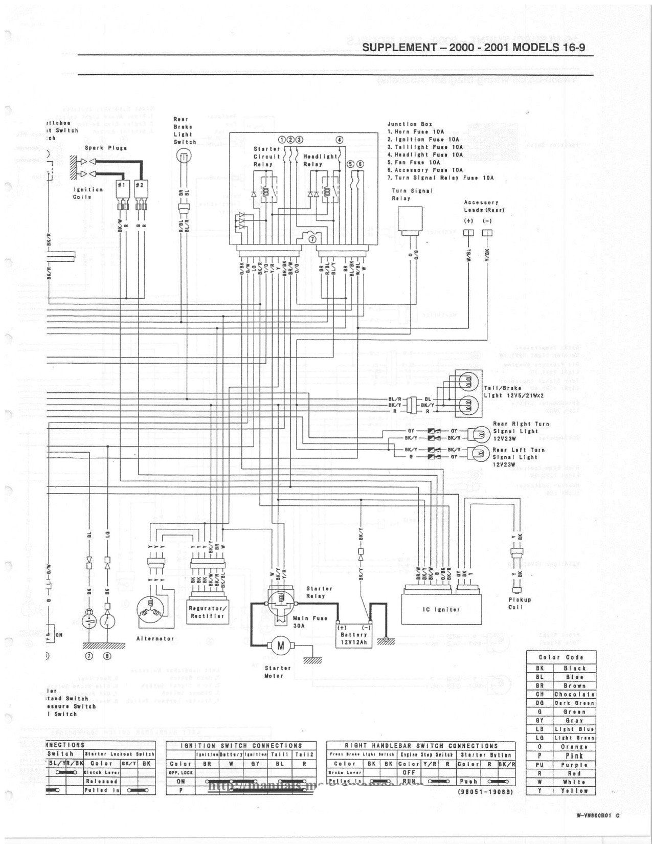 atv wiring schematics kawasaki atv wiring diagram wiring diagram and schematic yfm80 wiring diagrams or schematics yamaha badger atv