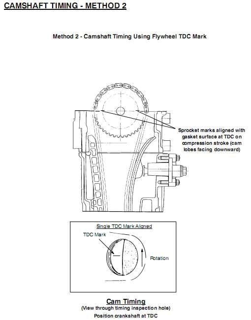 2005 polaris phoenix 200 wiring schematic