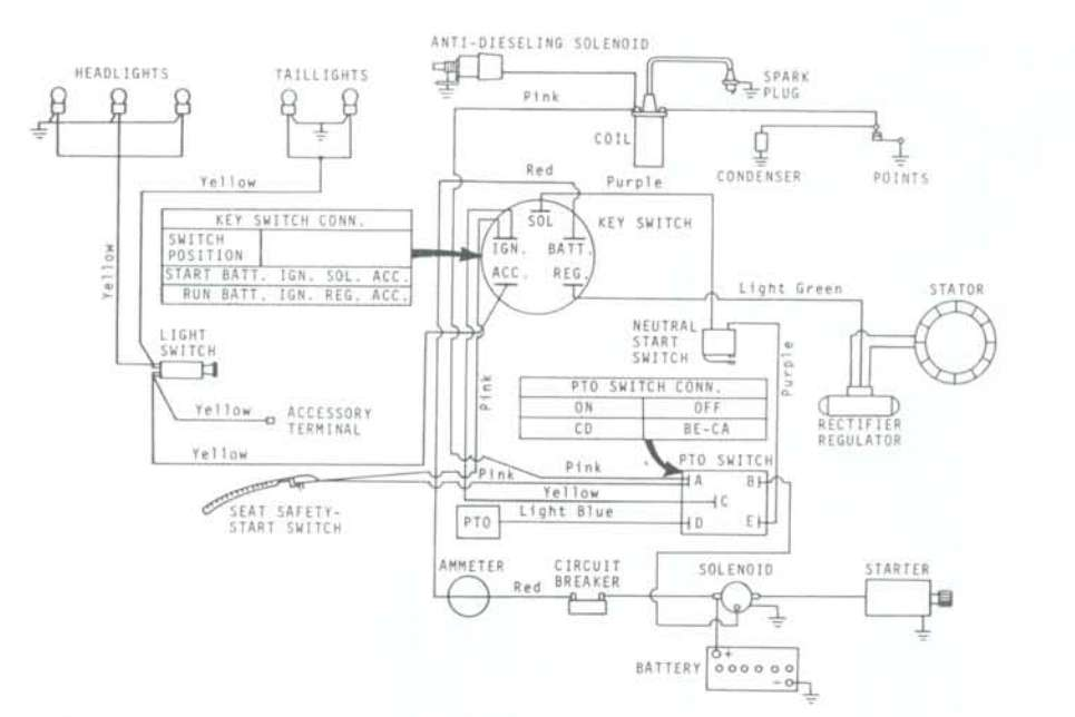 John Deere 316 Wiring Diagram on john deere wiring schematics