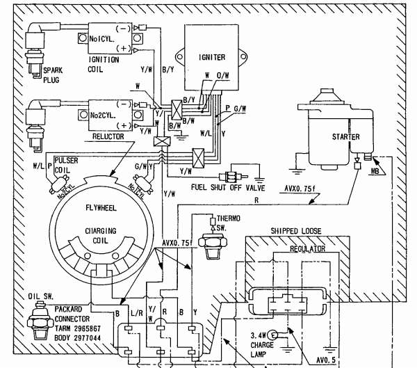 john deere sabre deck diagram  john  free engine image for