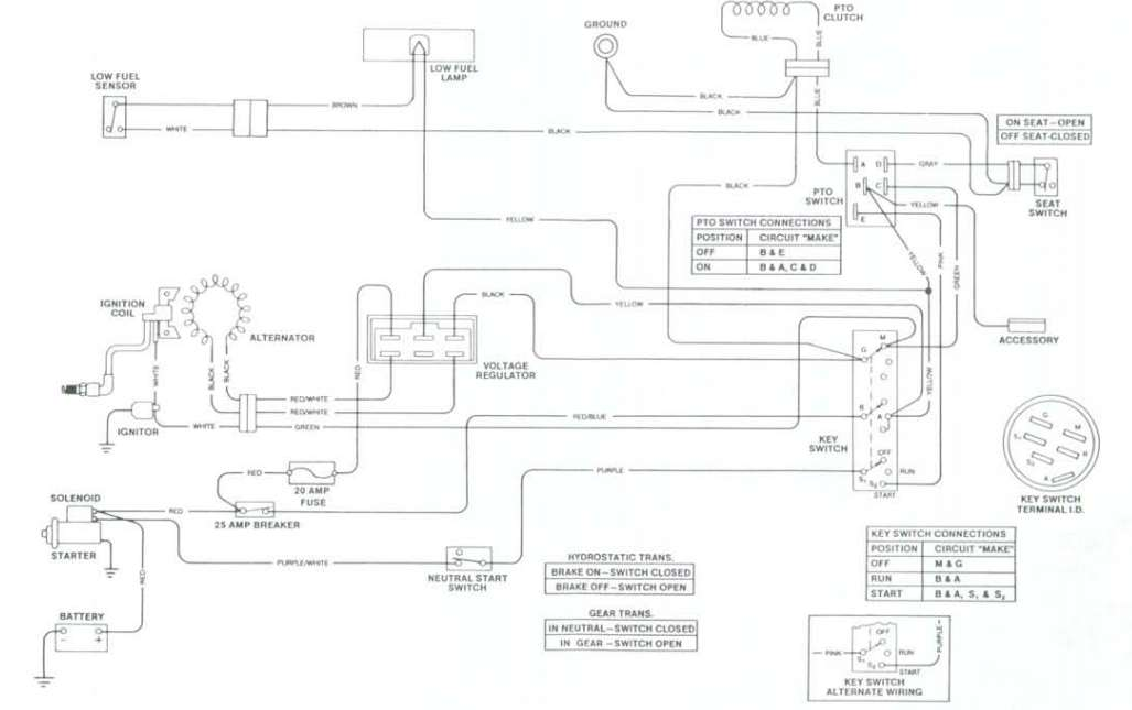 Wiring Diagram John Deere L130 Mower : Need wiring schematic for john deere l lawn tractor
