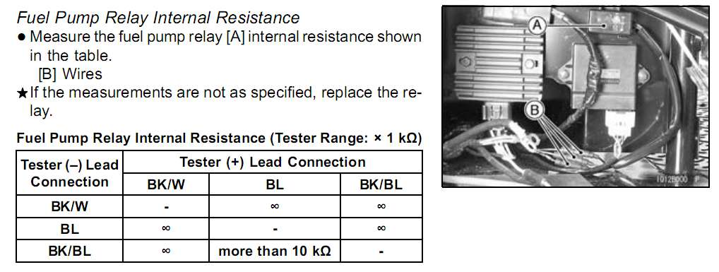 kawasaki mule wiring diagram kawasaki image wiring wiring diagram for a 3010 kawasaki mule coil wiring diagram for on kawasaki mule wiring diagram