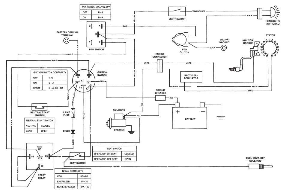 2012 03 21_132557_st838 stx38 wiring diagram stx38 drive belt diagram \u2022 wiring diagrams PTO Switch Wiring Diagram for Massey Furgeson at reclaimingppi.co