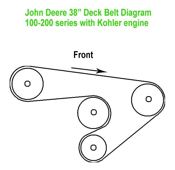 P 13172 John Deere 42 D100 Series Deck Parts Diagram further P 13171 John Deere 42 L100 Series Deck Parts Diagram likewise S 63 John Deere D130 Parts in addition John Deere 450 Parts Diagram in addition John Deere Lt166 Engine Diagram. on john deere lt166 steering diagram for l110