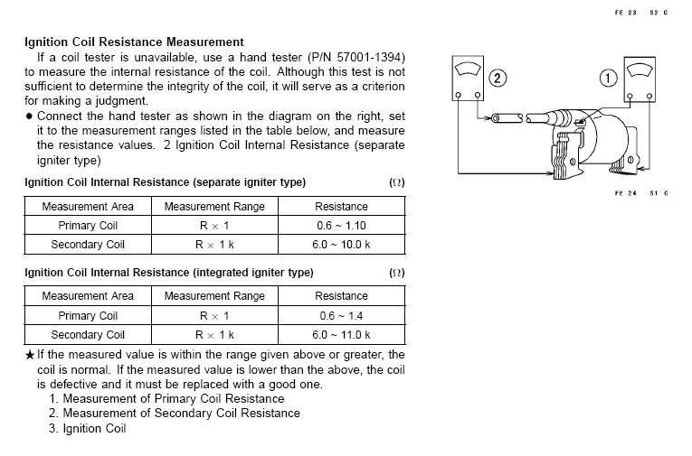 Engine Wont Start On Deere Kawasaki Engine