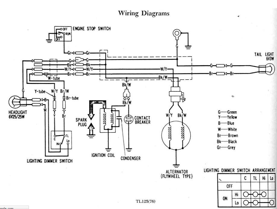 i have a 1974 honda tl125 ...starts with one crank ....the ... 1974 honda xl 125 wiring diagram