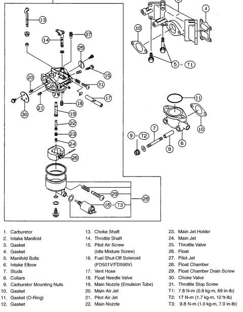 34 john deere carburetor diagram