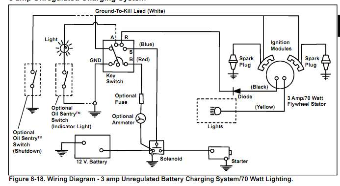 briggs and stratton 18 hp wiring diagram  briggs  free