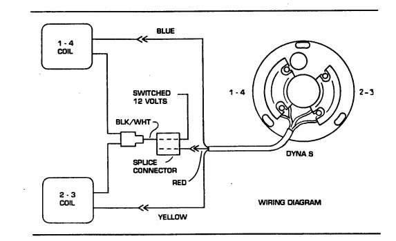 2012 09 04_134334_ignition 2000 cb750 wiring diagram readingrat net dyna s ignition wiring schematic harley at gsmx.co