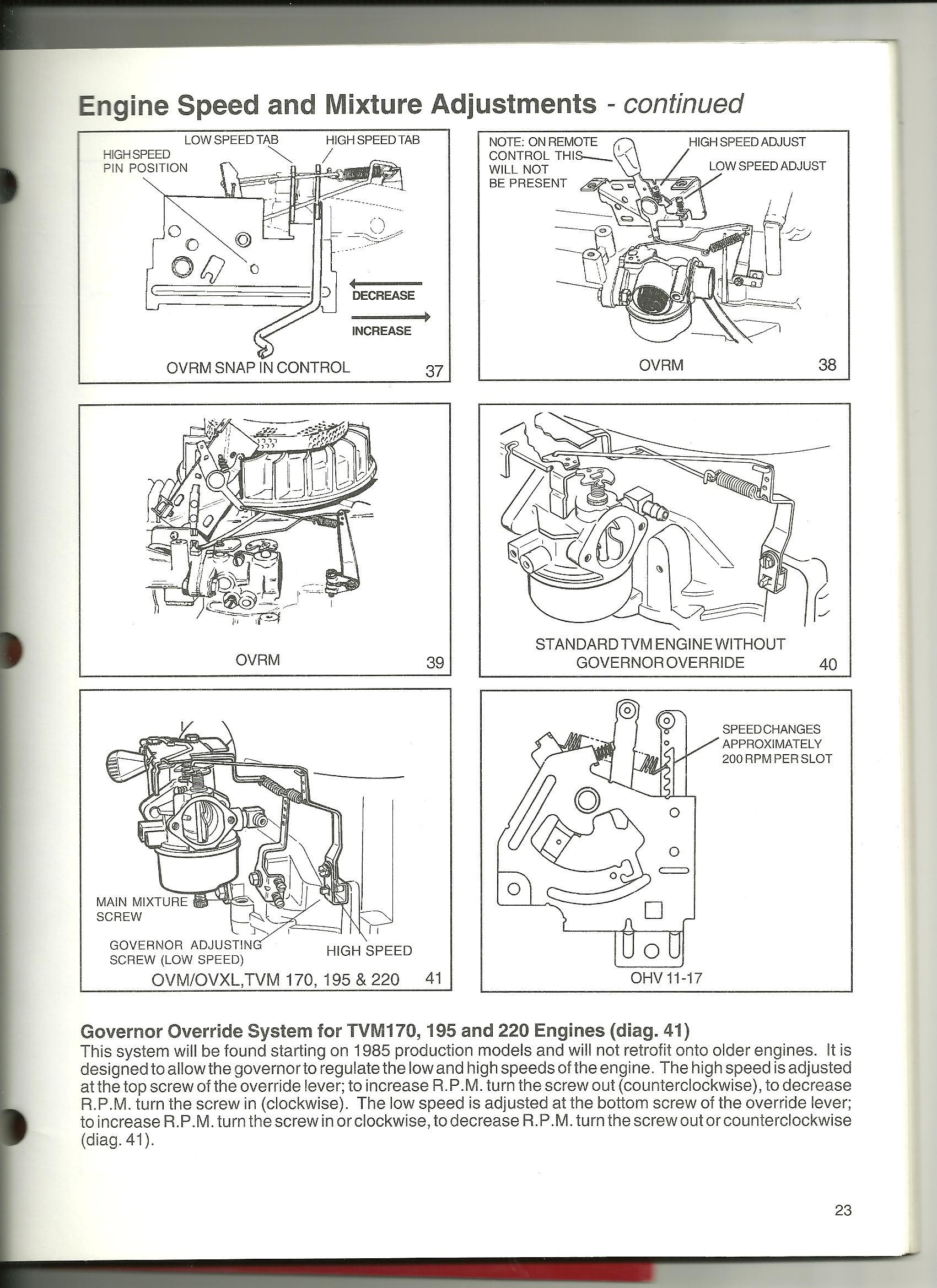 Craftsman Lt2000 Riding Lawn Mower Carburetor Linkage Diagram Best Tecumseh Engines Photos 4 Cycle Small Engine Carburetors Free Image For Briggs And Stratton 1705 Hp
