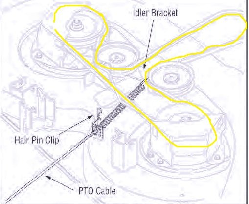 troy bilt bronco mower wiring diagram  troy  free engine