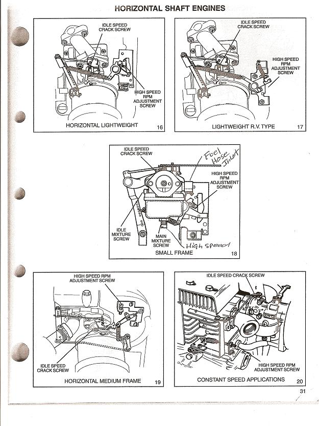 Carburetor October Pictures