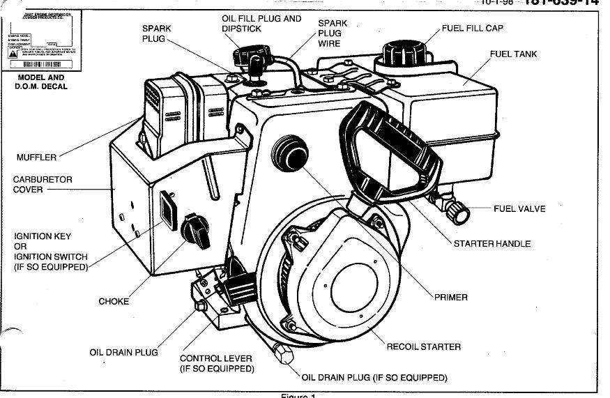 craftsman snowblower 24 inch electric start manual