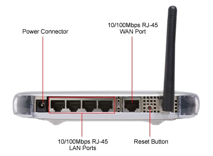 how to connect my laptop to a new router
