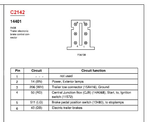 wiring diagram for heavy duty 7 pin trailer