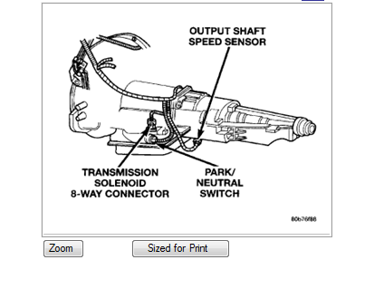 Image Result For Ford Excursion Neutral Safety Switch