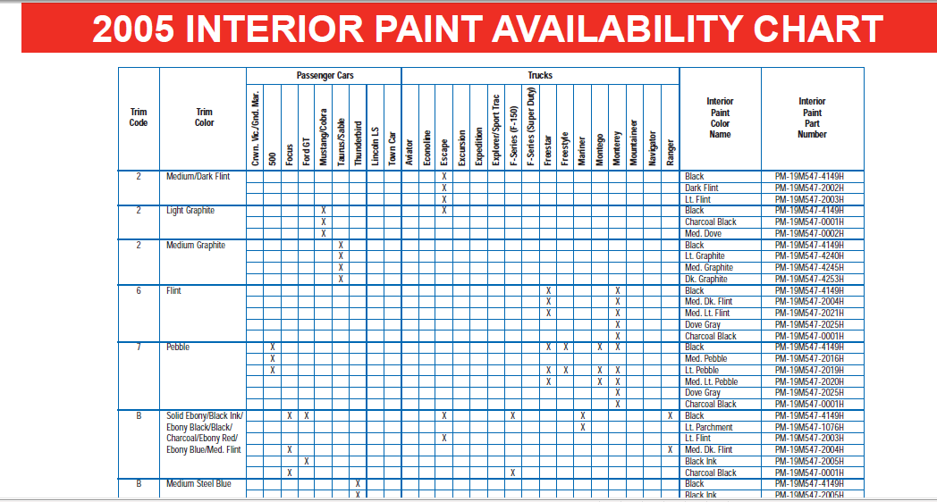 What Is The Motorcraft Part Number Pm 19m547 Xxxxh For The Grey Interior Trim In A 2005 F150