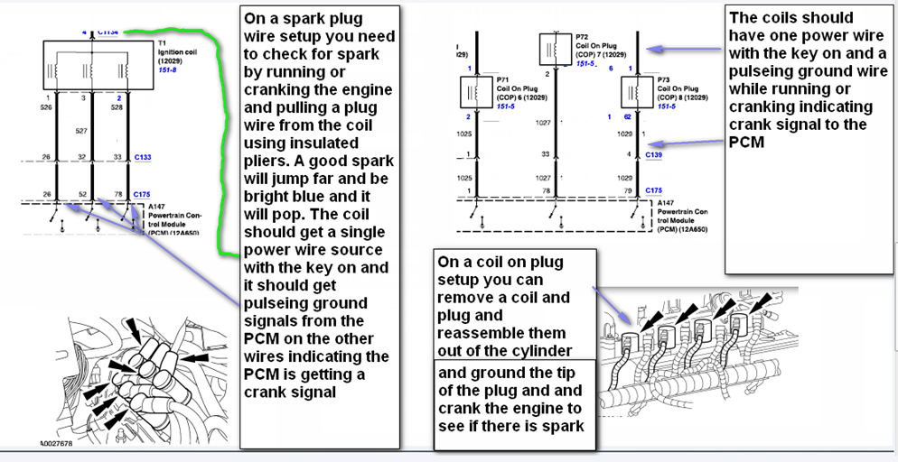 Ignition Test on Ford F 150 Ignition Coil
