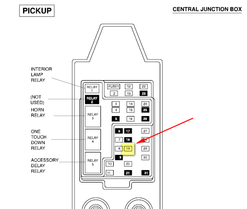 2003 honda accord interior fuse diagram