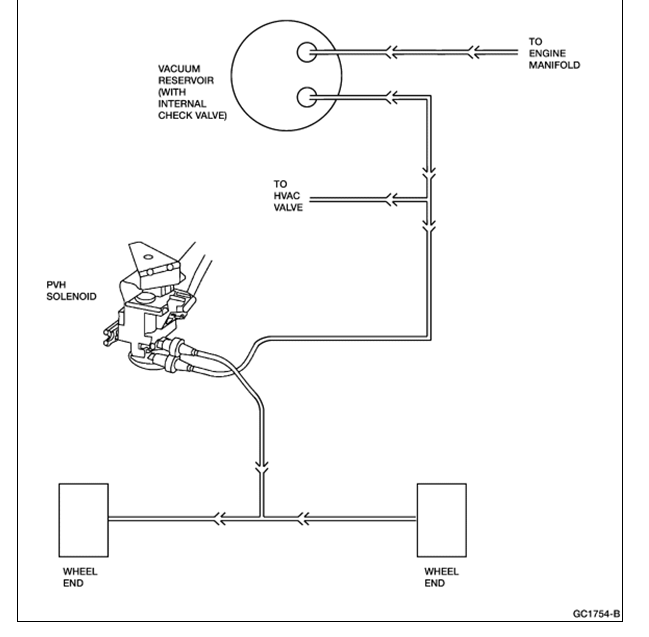 ford vaccum routing