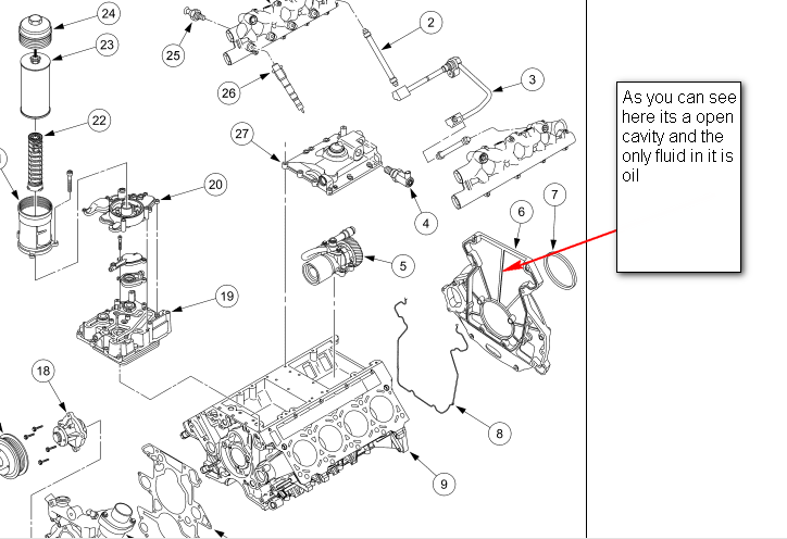 6 0 diesel leaking antifreeze  does plate on back of block