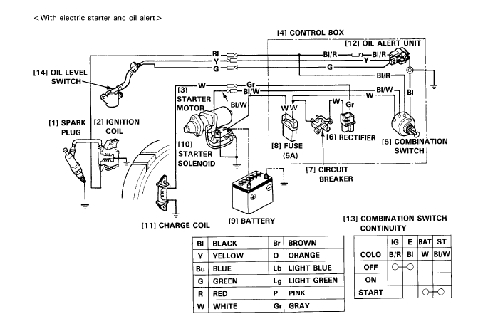 wiring diagram for honda gx390 Love Wiring Diagram Ideas – Honda Gx390 Wire Diagram