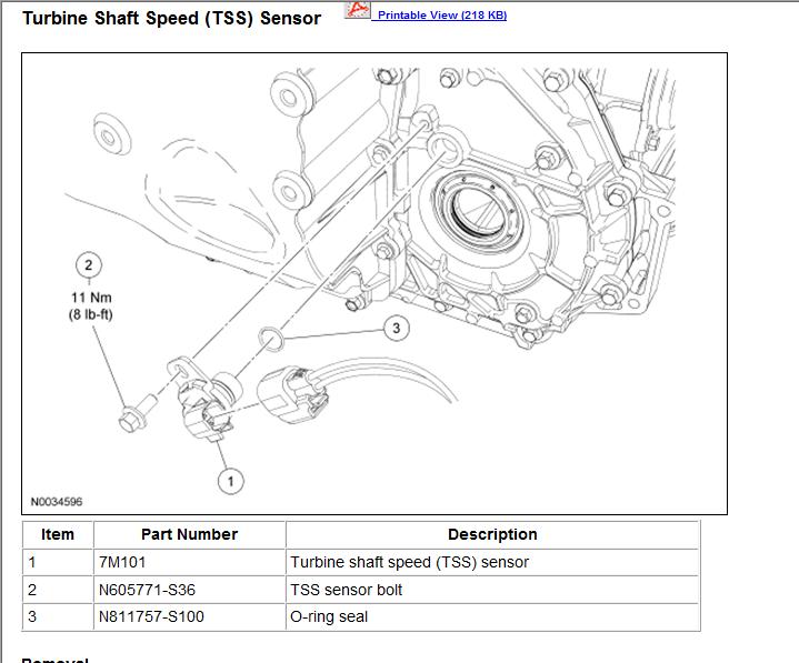on Ford Escape Fuel Rail Pressure Sensor