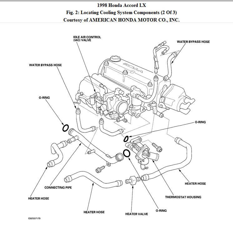 i u0026 39 m trying to replace the thermostat on a  u0026 39 98 honda accord