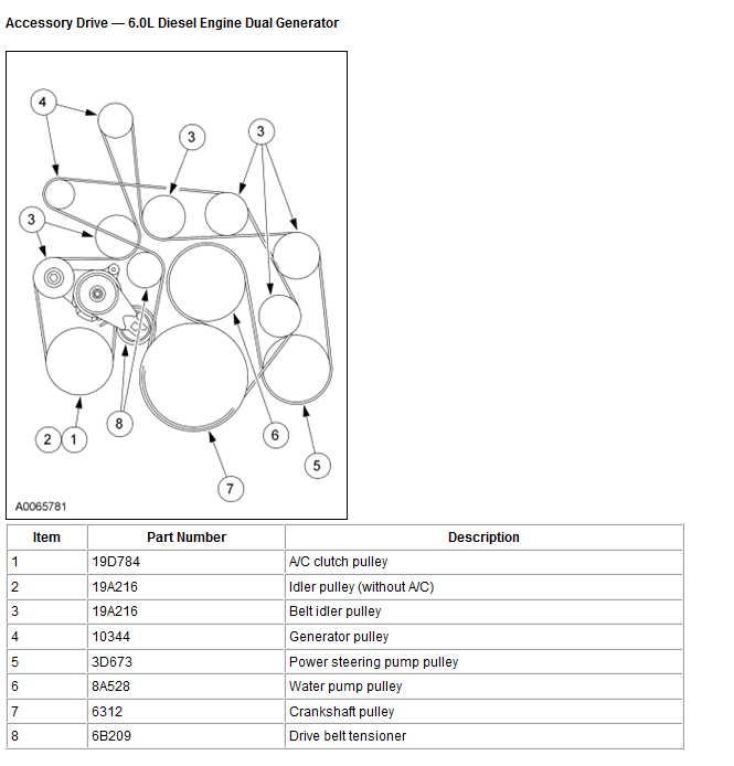 passenger side routing on 2004 f-250 diesel serpentine belt. need a diagram the one under the ... ford f 250 serpentine belt diagram #9